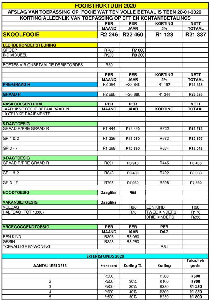 Fooistruktuur 2019-page-001